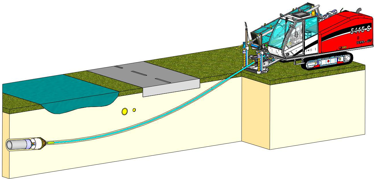 HDD directional drilling